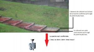 L'absence de colorant sur une partie des marches indique la partie haute et confirme l'existence de la pente et son inclinaison.